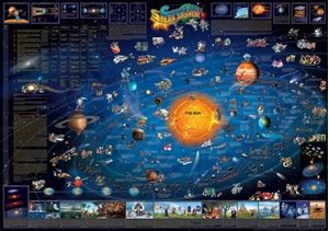Picture of Children's Map of the Solar System